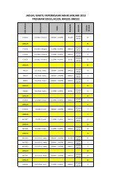 jadual waktu peperiksaan akhir januari 2013 program ... - UiTM Johor