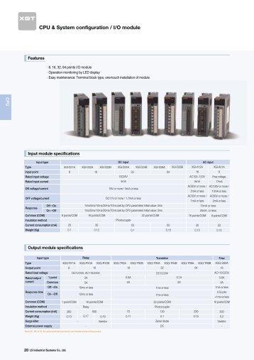 CPU & System configuration / I/O module - Koning & Hartman