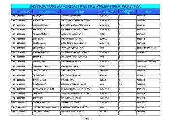 Informatii privind instructorii autorizati