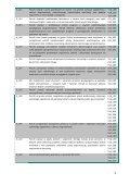 tabela odniesień efektów kierunkowych do efektów obszarowych - Page 3