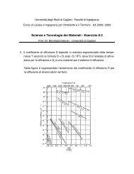 Scienza e Tecnologia dei Materiali - Esercizio 6.3 - DipCIA