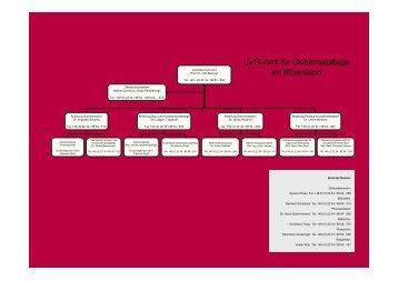 Organigramm ADR Feinstruktur zweiseitig 01_2011