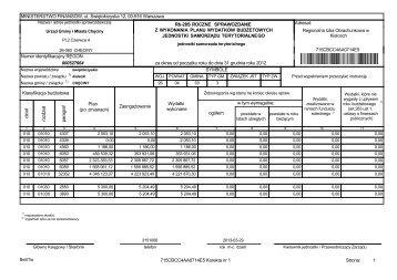 Rb-28S Sprawozdanie z wykonania planu wydatków budżetowych ...