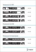 IRD-2900 Series - TBC Integration - Page 5