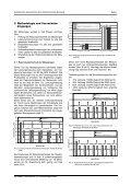 Hochoktan Ottokraftstoffe für Hochleistungsmotoren - Seite 6