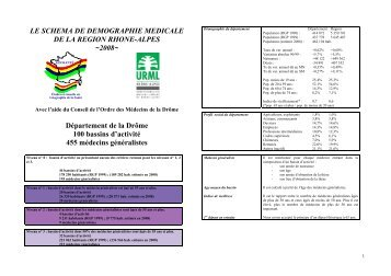 le schema de demographie medicale de la region rhone-alpes