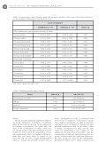 Factors Related - Revista de Osteoporosis y Metabolismo Mineral - Page 6