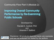 File 8) Module 2 Part II Improving Overall Community Performance ...