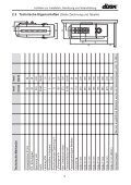 MANUALE_MOD-200-550.indd - Seite 6