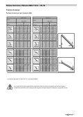 Datos técnicos Vitosol 200-F XLS XL10768 KB - Viessmann - Page 7