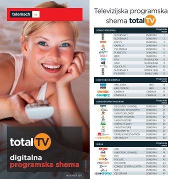 digitalna programska shema - Telemach