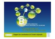 Stratégie de marque - Val de Loire tourisme