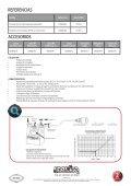 pdt_propak-zf05055es1 - Leader - Page 2
