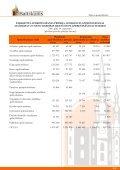 Finanšu rādītāji par 2006.gada 3. ceturksni - Baltikums - Page 4