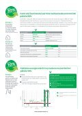 Descarca - Schneider Electric - Page 4