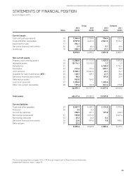 STATEMENTS OF FINANCIAL POSITION - SingTel
