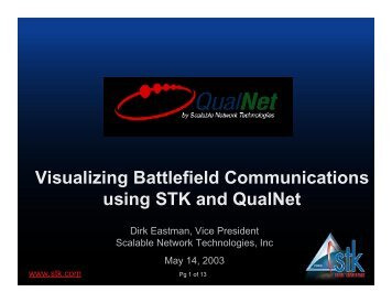 Visualized Battlefield Communications - AGI