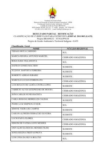 Resultado Parcial Retificado Edital nº 2011/003(GATI) - Funai