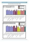 NCI langues 2009 école.pub - Allemand - Page 4