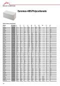 Euromas-ABS/ Polycarbonate - Bopla - Page 5