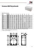 Euromas-ABS/ Polycarbonate - Bopla - Page 6