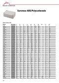 Euromas-ABS/ Polycarbonate - Bopla - Page 7