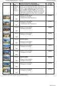 Preisliste für die Beispielhäuser 2013 - Ytong Bausatzhaus GmbH - Page 2
