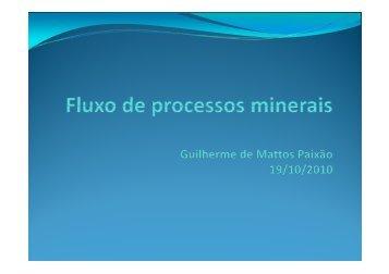 Fluxo de Processos Minerais - Sicepot-MG
