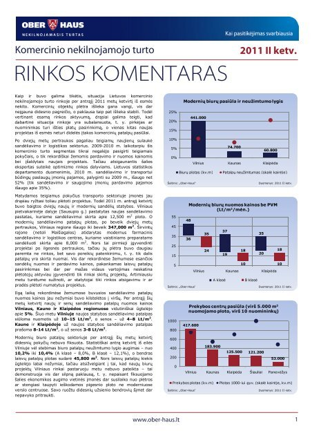 Komercinio NT rinkos komentaras 2011 m. II ketv. - Ober-Haus