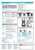 21 Multi-color High-performance X-BAND RADAR - Furuno - Page 4