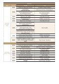 Faça o download da programação do festival. - Page 3