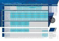 20130213_ Primerlijst Marine EN.indd - Saba