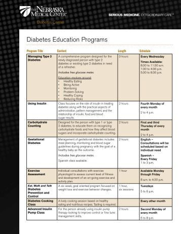 power to prevent national diabetes education program