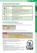 Průmyslové armatury - VSK Profi - Page 3
