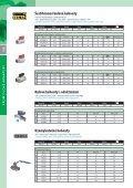 Průmyslové armatury - VSK Profi - Page 6