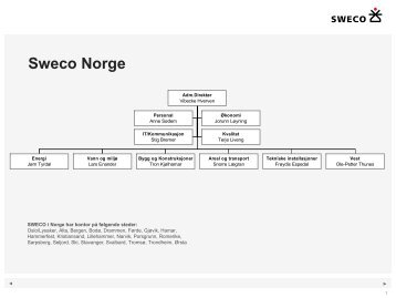 Sweco Norge