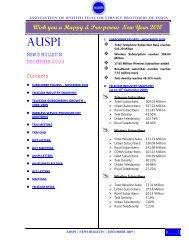 December 2009 - Auspi.in