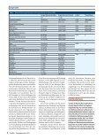 Einfluss der Basisreanimationsmaßnahmen durch Laien auf das ... - Page 6