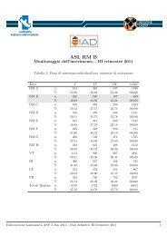 ASL RM B - Agenzia di Sanità Pubblica della Regione Lazio