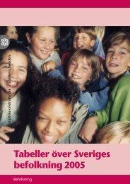 Tabeller över Sveriges befolkning2005 (pdf) - Statistiska centralbyrån