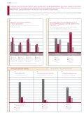 Barometre Anketi Sonuçları (Mart 2009) - YASED Uluslararası ... - Page 2