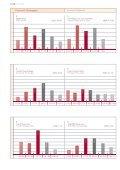 Barometre Anketi Sonuçları (Mart 2009) - YASED Uluslararası ... - Page 6