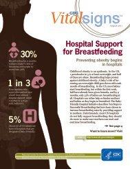Hospital Support for Breastfeeding