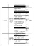 Overview of the 26 new research projects, by ... - Il Sole 24 ORE - Page 7
