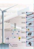 DEHN protège les éoliennes. - Page 5