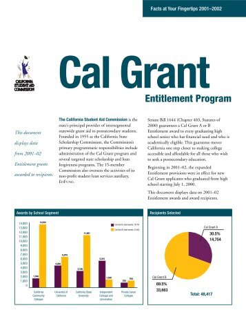 Entitlement Cal Grant Program - CSAC California Student Aid ...