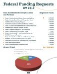 Ohio Ex-Offender Reentry Coalition Local Coalitions - Page 7