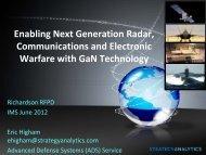 Enabling Next Generation Radar ... - Richardson RFPD