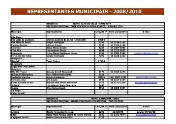 representantes_munic.. - CRO-RS