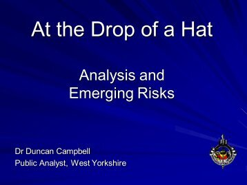 """At the Drop of a Hat"" - Analysis and Emerging Risks"